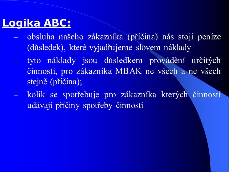 Logika ABC: obsluha našeho zákazníka (příčina) nás stojí peníze (důsledek), které vyjadřujeme slovem náklady.