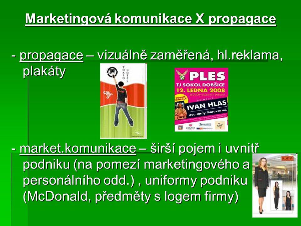 Marketingová komunikace X propagace