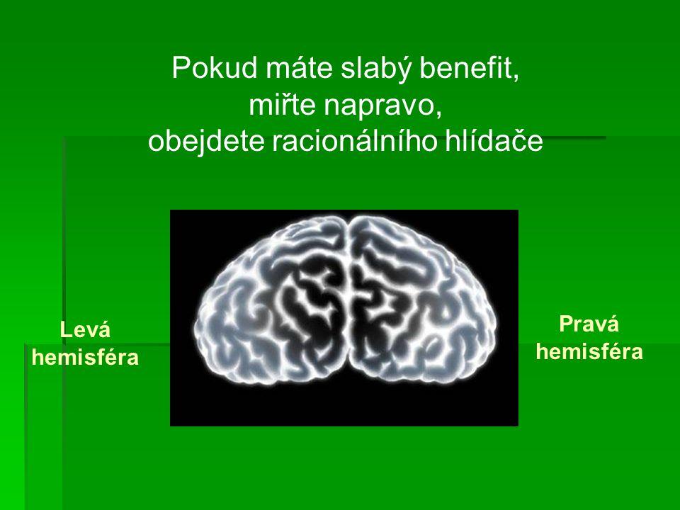 Pokud máte slabý benefit, miřte napravo, obejdete racionálního hlídače