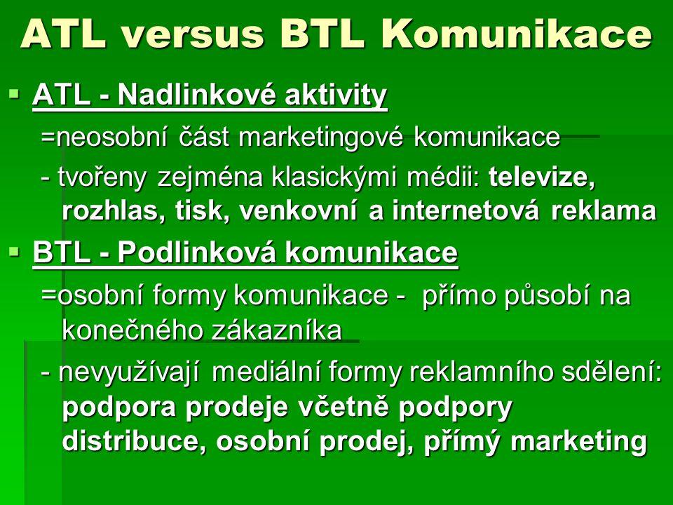 ATL versus BTL Komunikace