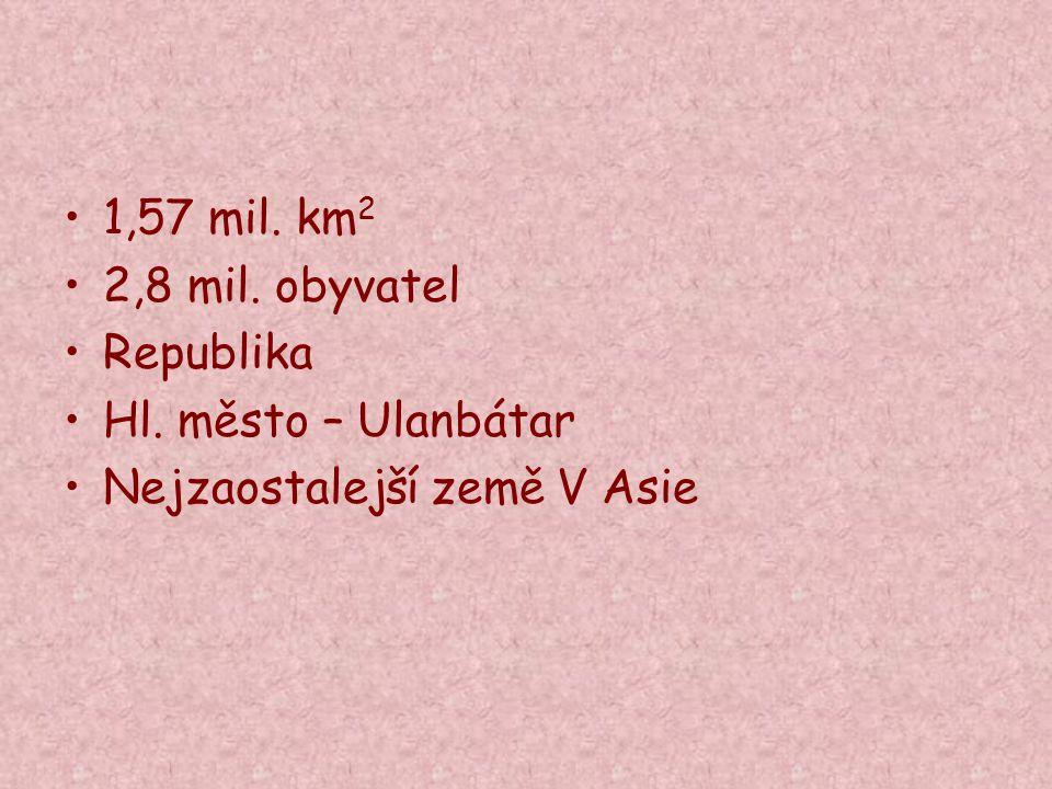 1,57 mil. km2 2,8 mil. obyvatel Republika Hl. město – Ulanbátar Nejzaostalejší země V Asie