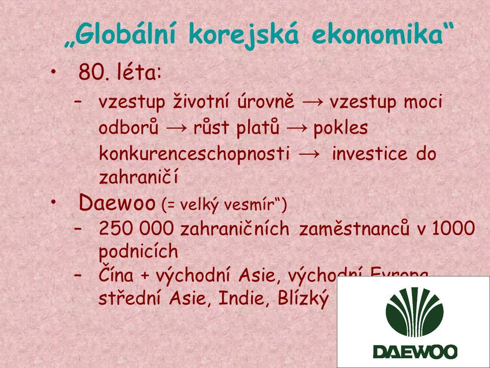 """""""Globální korejská ekonomika"""