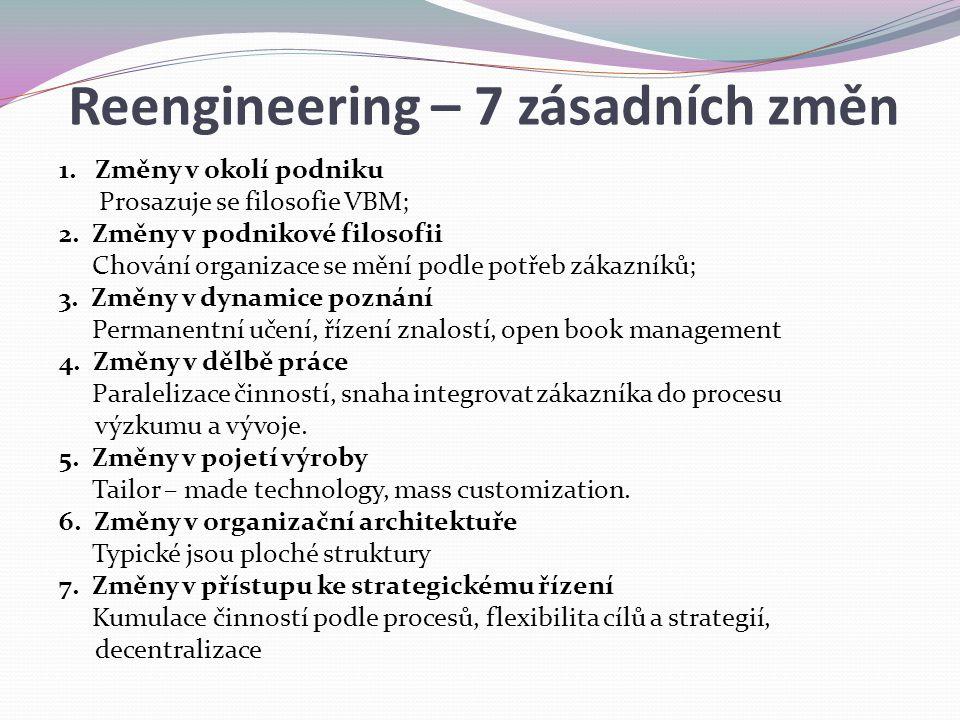 Reengineering – 7 zásadních změn