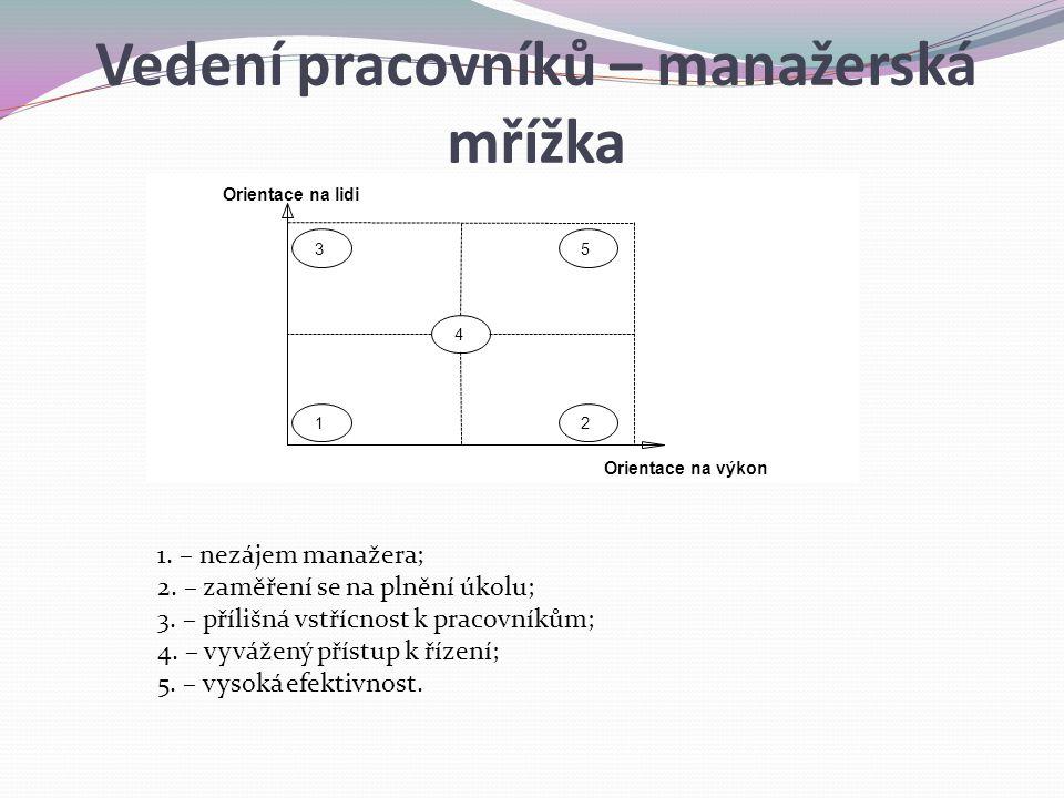 Vedení pracovníků – manažerská mřížka