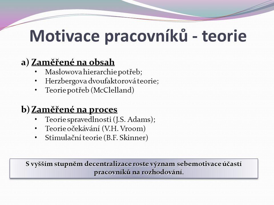 Motivace pracovníků - teorie