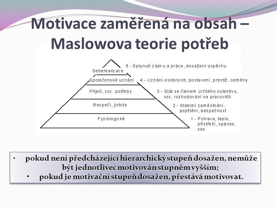 Motivace zaměřená na obsah – Maslowova teorie potřeb