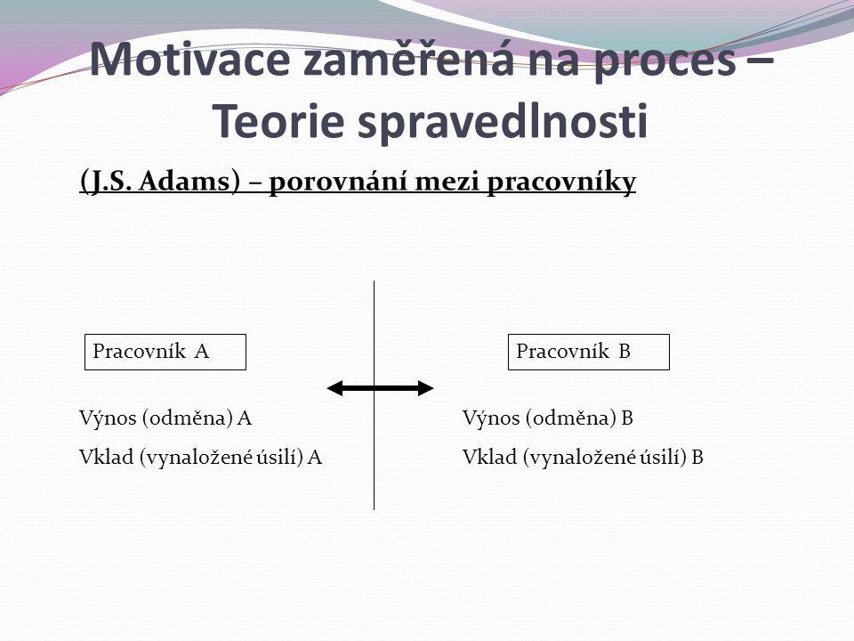 Motivace zaměřená na proces – Teorie spravedlnosti