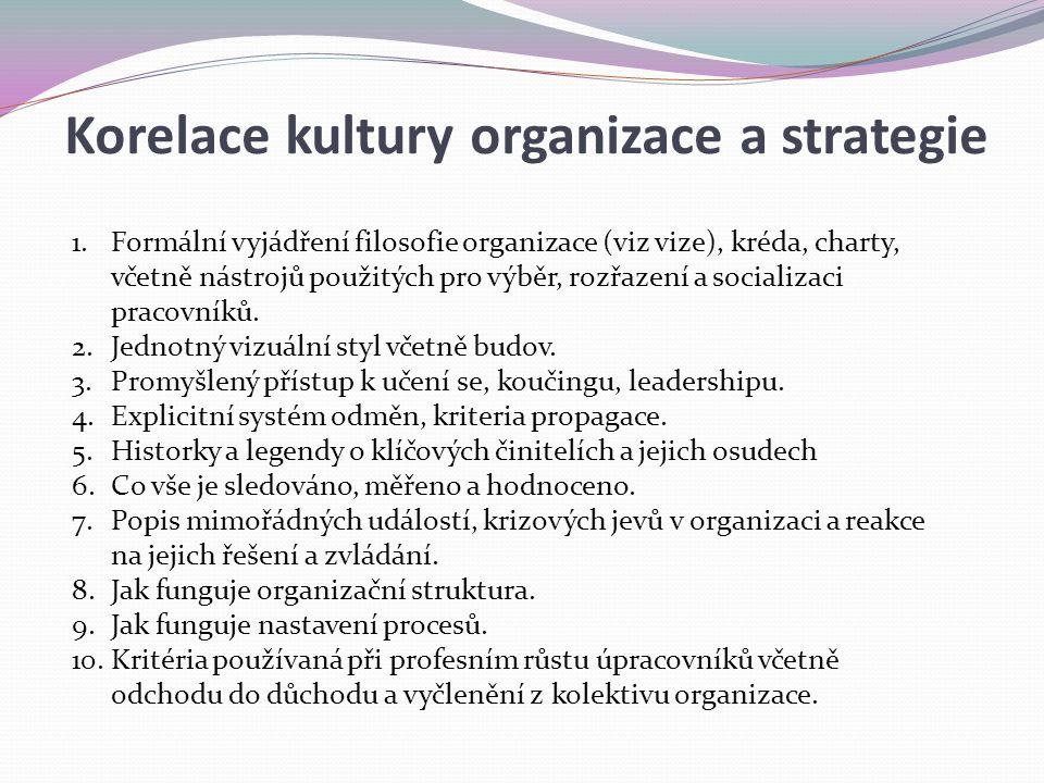 Korelace kultury organizace a strategie