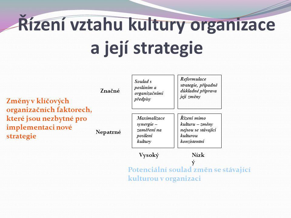 Řízení vztahu kultury organizace a její strategie