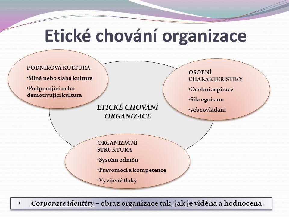 Etické chování organizace