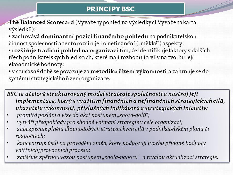 PRINCIPY BSC The Balanced Scorecard (Vyvážený pohled na výsledky či Vyvážená karta výsledků):