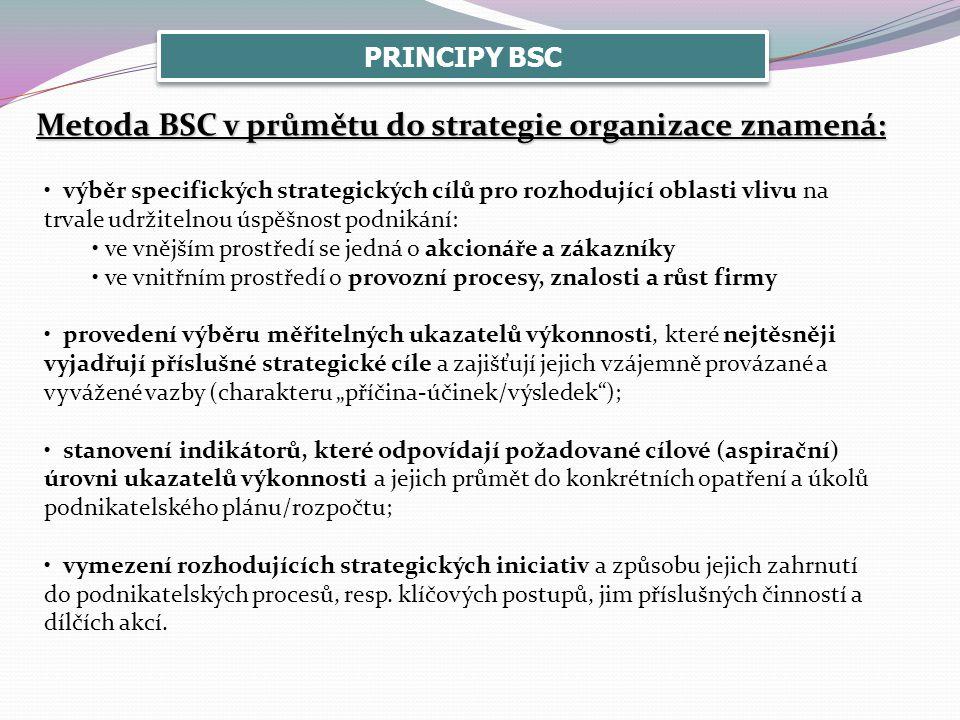 Metoda BSC v průmětu do strategie organizace znamená:
