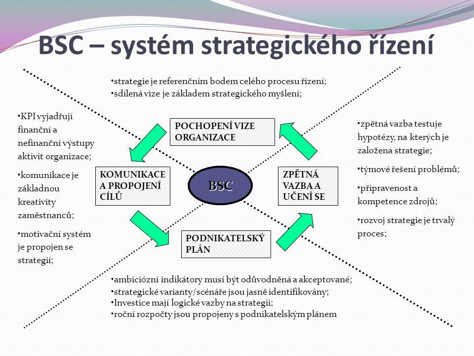 BSC – systém strategického řízení