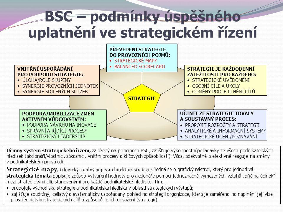 BSC – podmínky úspěšného uplatnění ve strategickém řízení