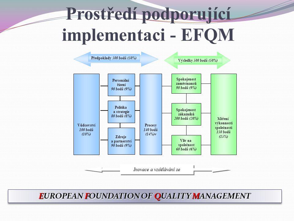 Prostředí podporující implementaci - EFQM