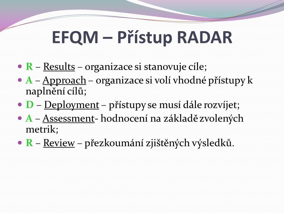 EFQM – Přístup RADAR R – Results – organizace si stanovuje cíle;