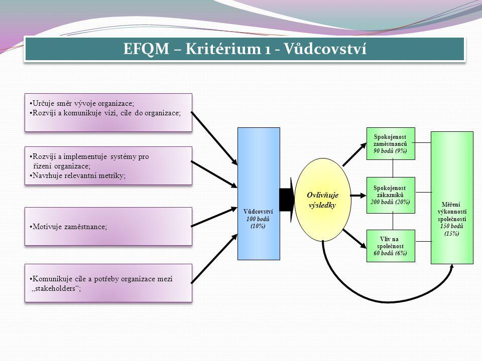 EFQM – Kritérium 1 - Vůdcovství
