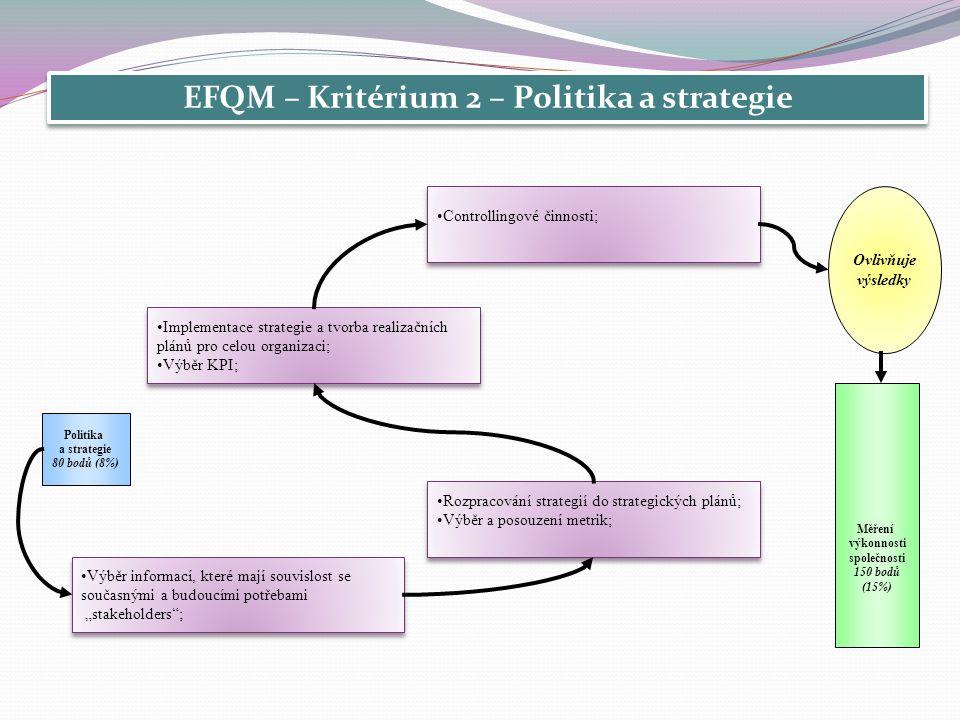 EFQM – Kritérium 2 – Politika a strategie