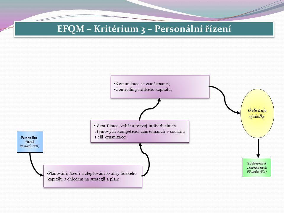 EFQM – Kritérium 3 – Personální řízení