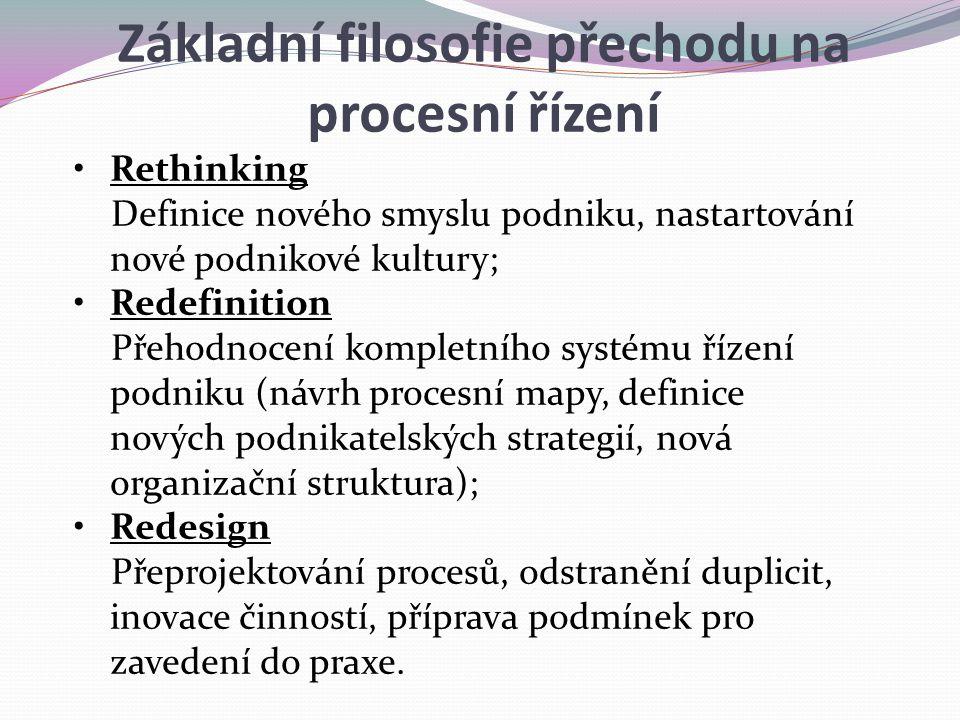 Základní filosofie přechodu na procesní řízení