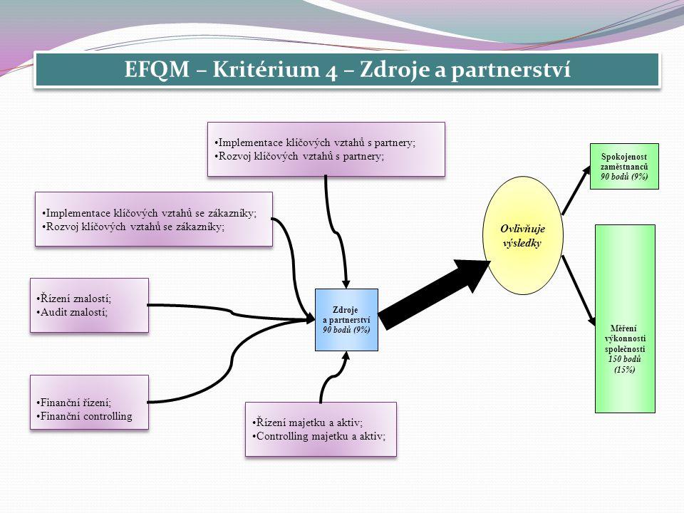 EFQM – Kritérium 4 – Zdroje a partnerství