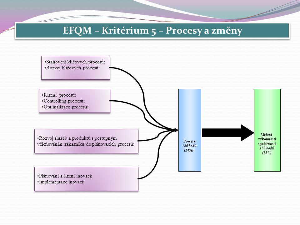 EFQM – Kritérium 5 – Procesy a změny