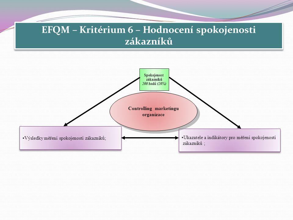 EFQM – Kritérium 6 – Hodnocení spokojenosti zákazníků