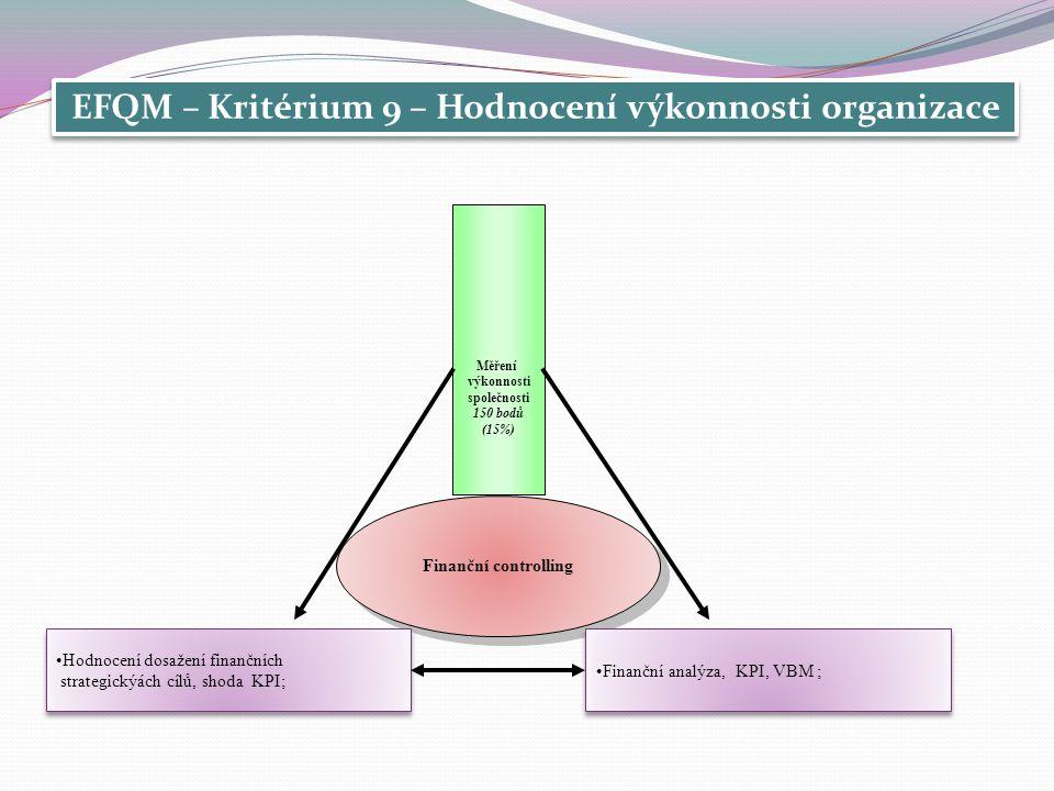 EFQM – Kritérium 9 – Hodnocení výkonnosti organizace