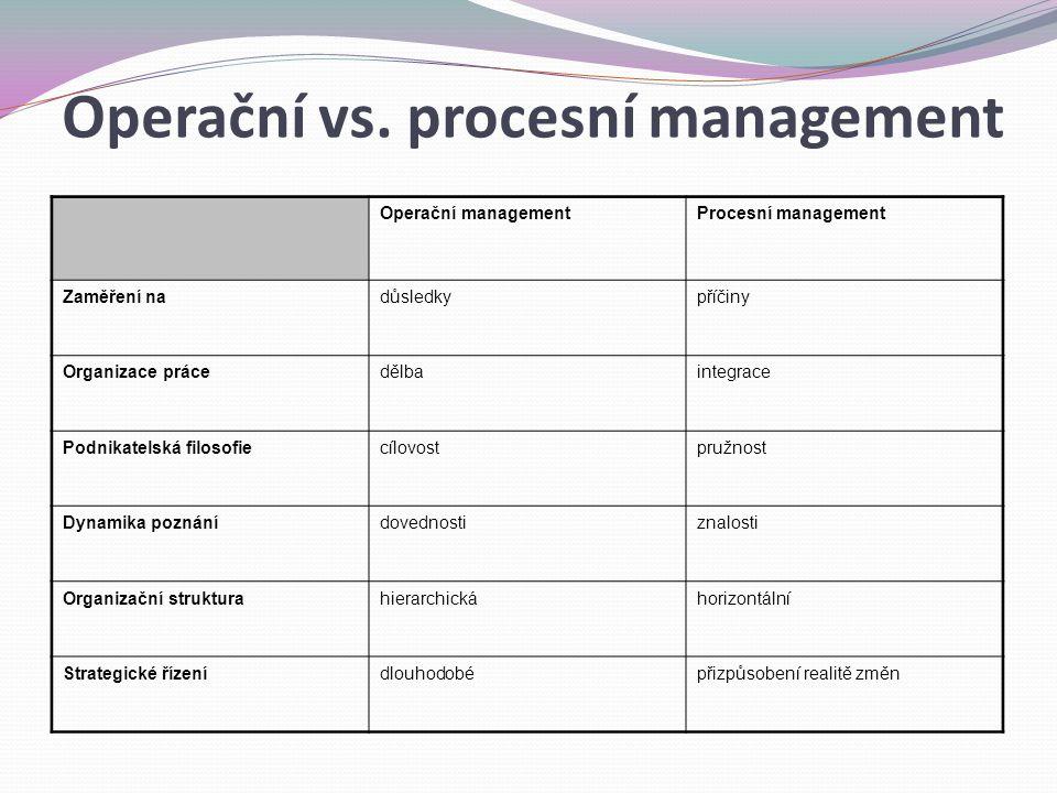 Operační vs. procesní management