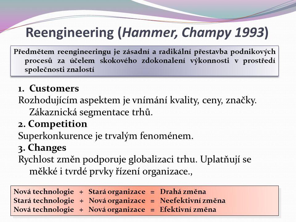 Reengineering (Hammer, Champy 1993)