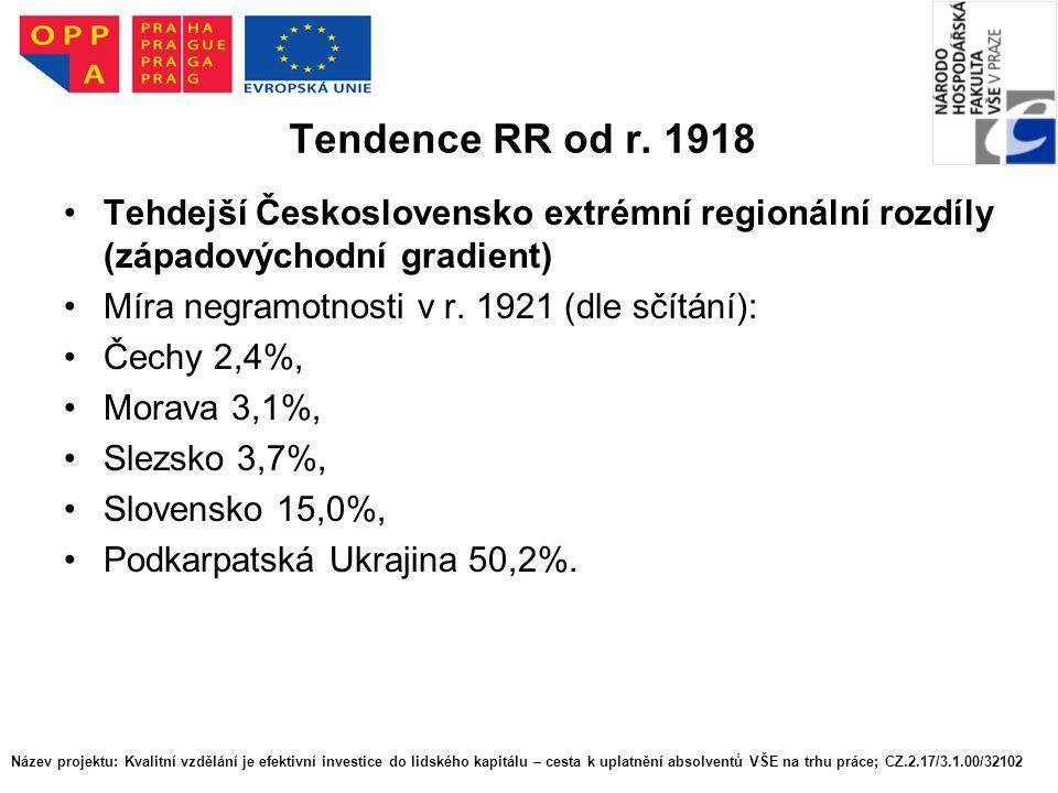 Tendence RR od r. 1918 Tehdejší Československo extrémní regionální rozdíly (západovýchodní gradient)