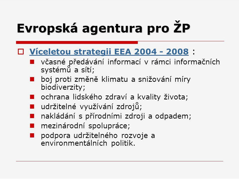 Evropská agentura pro ŽP
