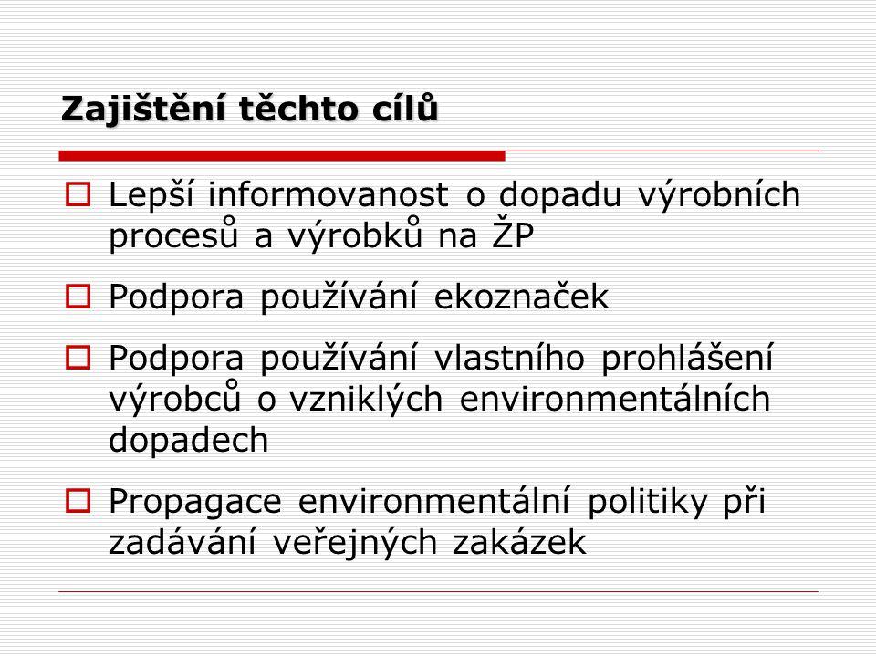 Zajištění těchto cílů Lepší informovanost o dopadu výrobních procesů a výrobků na ŽP. Podpora používání ekoznaček.