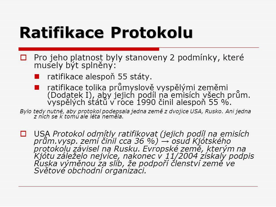Ratifikace Protokolu Pro jeho platnost byly stanoveny 2 podmínky, které musely být splněny: ratifikace alespoň 55 státy.