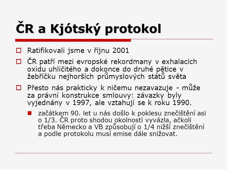 ČR a Kjótský protokol Ratifikovali jsme v říjnu 2001