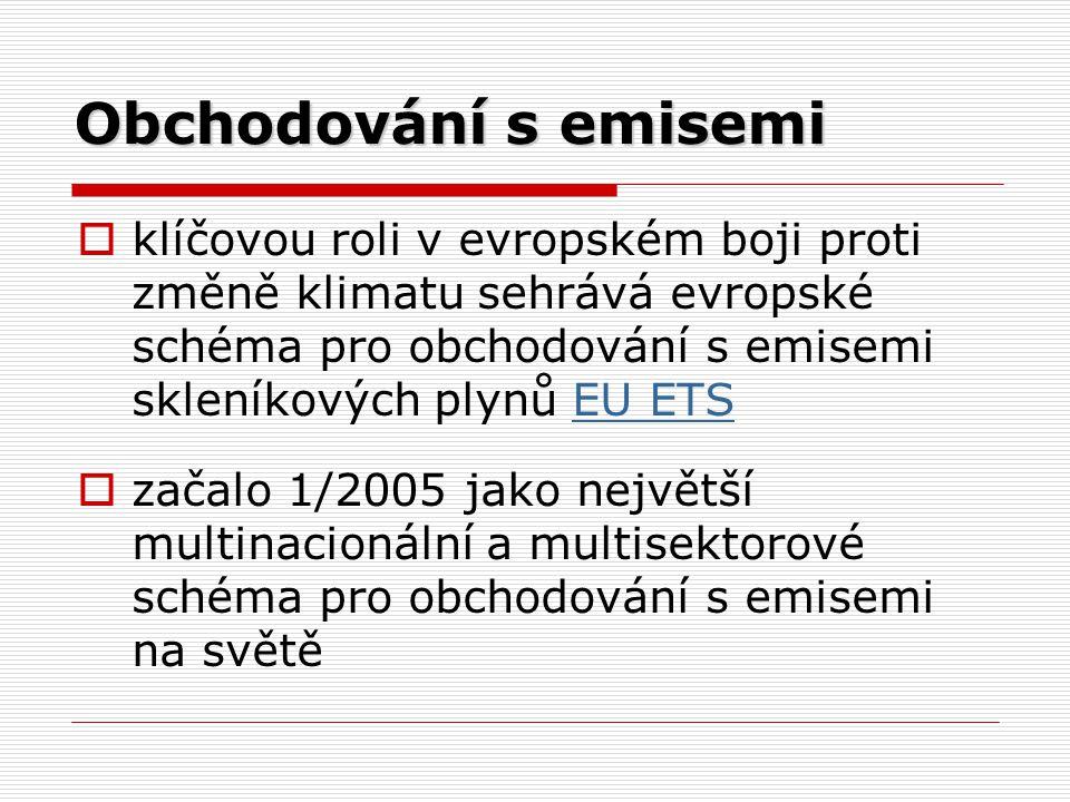 Obchodování s emisemi klíčovou roli v evropském boji proti změně klimatu sehrává evropské schéma pro obchodování s emisemi skleníkových plynů EU ETS.