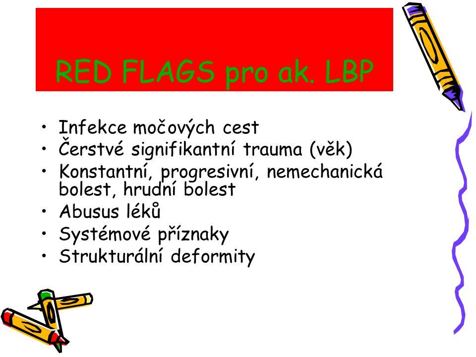 RED FLAGS pro ak. LBP Infekce močových cest