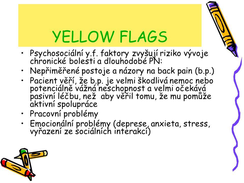 YELLOW FLAGS Psychosociální y.f. faktory zvyšují riziko vývoje chronické bolesti a dlouhodobé PN: Nepřiměřené postoje a názory na back pain (b.p.)