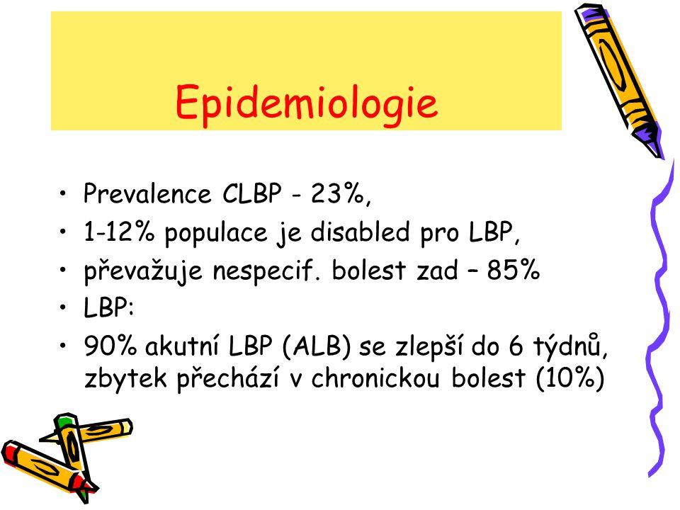 Epidemiologie Prevalence CLBP - 23%,