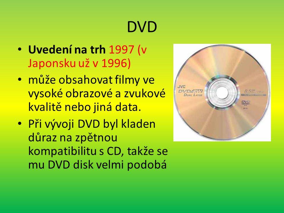 DVD Uvedení na trh 1997 (v Japonsku už v 1996)