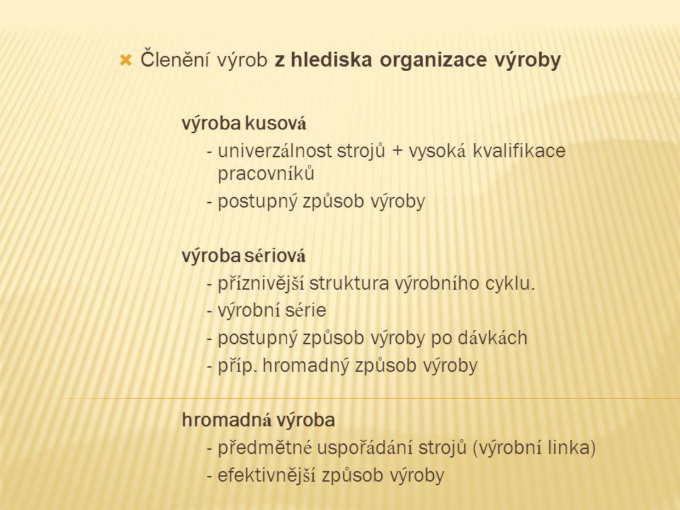 Členění výrob z hlediska organizace výroby