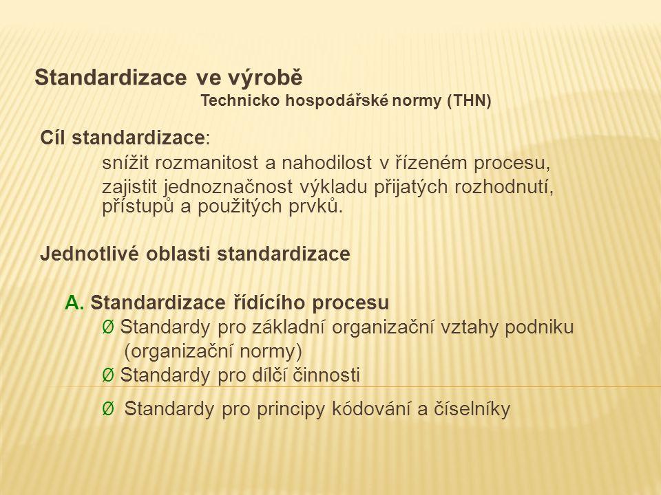 Standardizace ve výrobě Technicko hospodářské normy (THN)