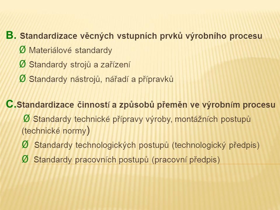 B. Standardizace věcných vstupních prvků výrobního procesu