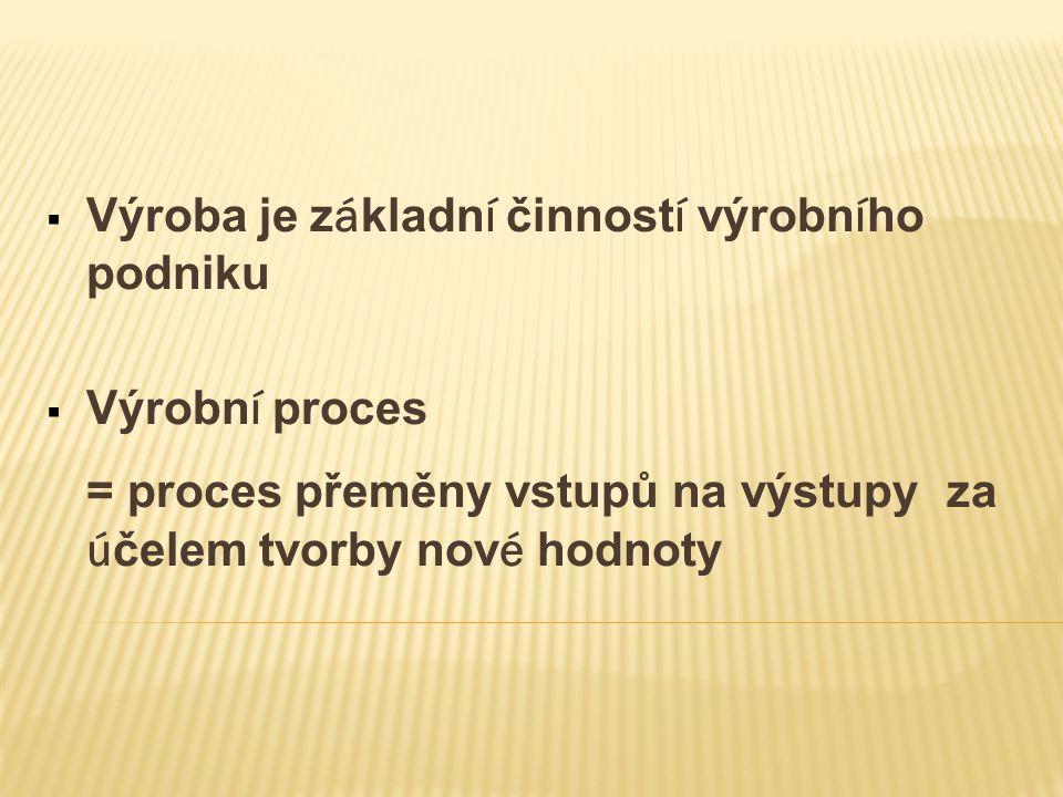 Výroba je základní činností výrobního podniku