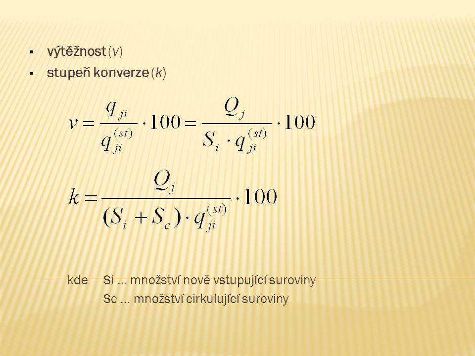 výtěžnost (v) stupeň konverze (k)