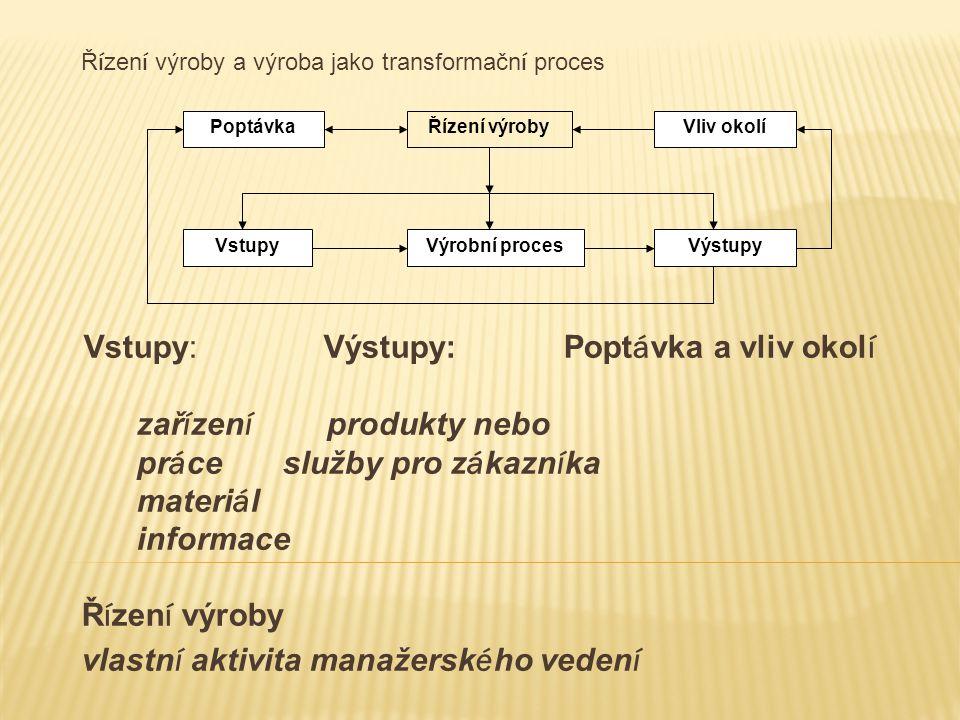 Řízení výroby a výroba jako transformační proces