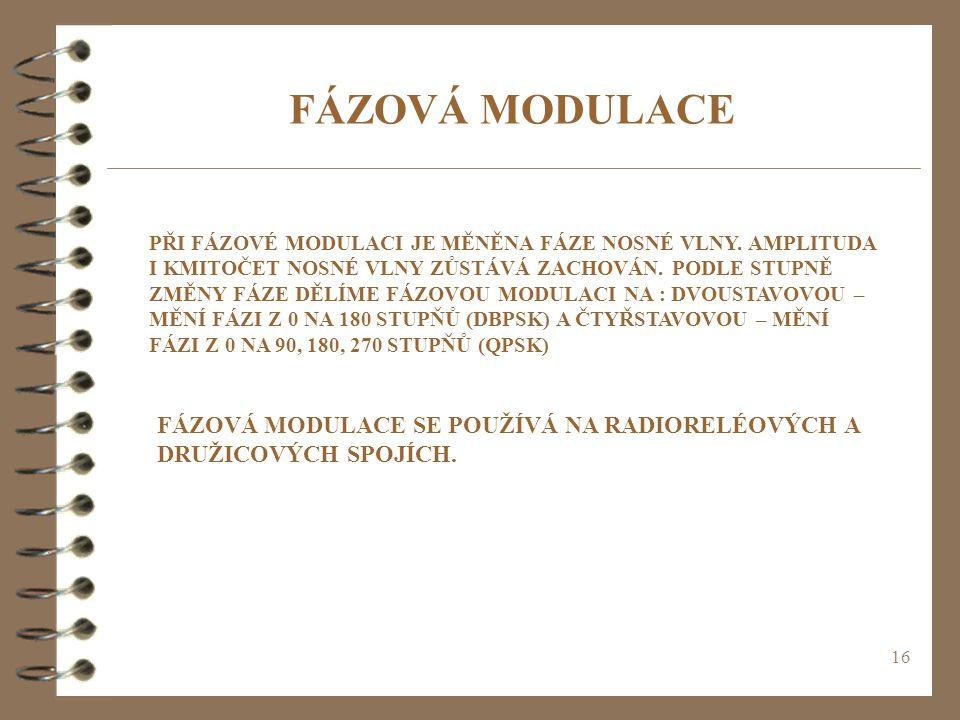 FÁZOVÁ MODULACE