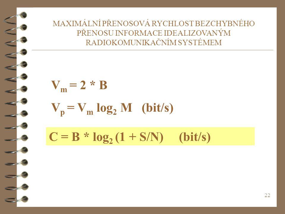 C = B * log2 (1 + S/N) (bit/s)