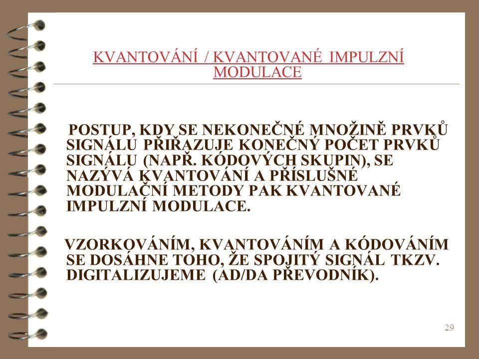 KVANTOVÁNÍ / KVANTOVANÉ IMPULZNÍ MODULACE