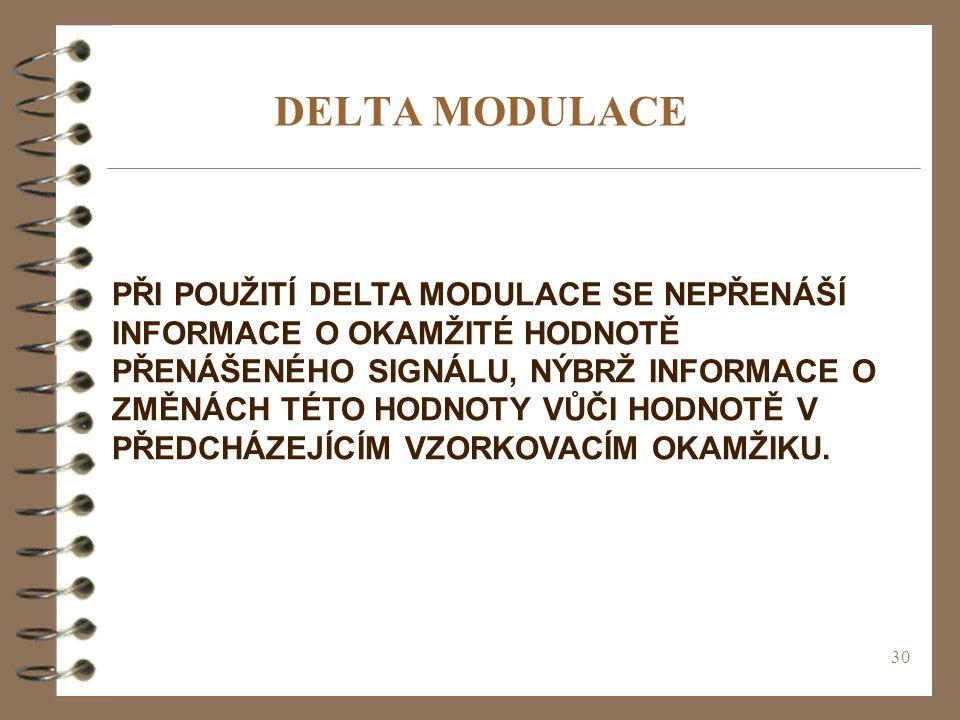 DELTA MODULACE